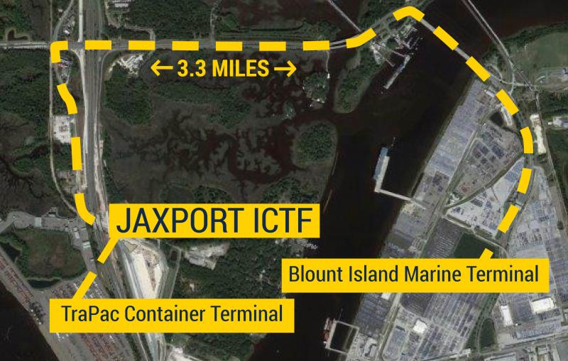Intermodal Container Transfer Facility - The Jacksonville