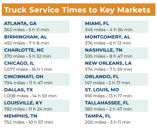 Truck Service Times to Key Markets